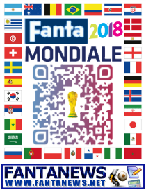 Analisi Assist Ottavi di Finale Fantamondiale 2018 (Quarta Giornata)